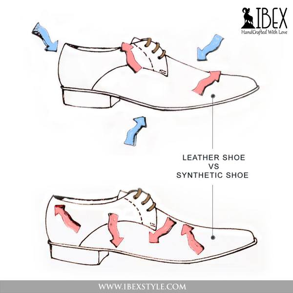 Ibex handmade leather shoes-Craftsmanship
